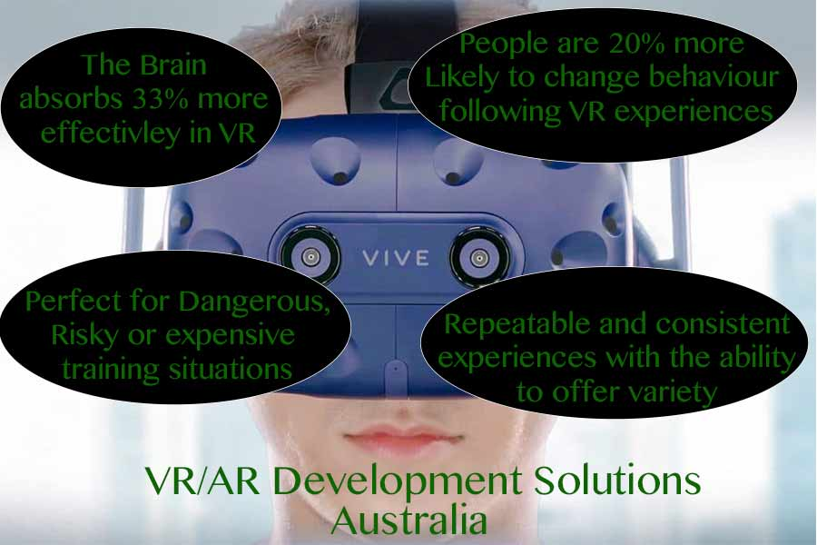Virtual Reality Training Solutions
